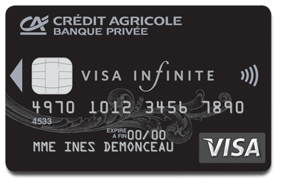 Credit Agricole Corse Tableau Synthese Cartes